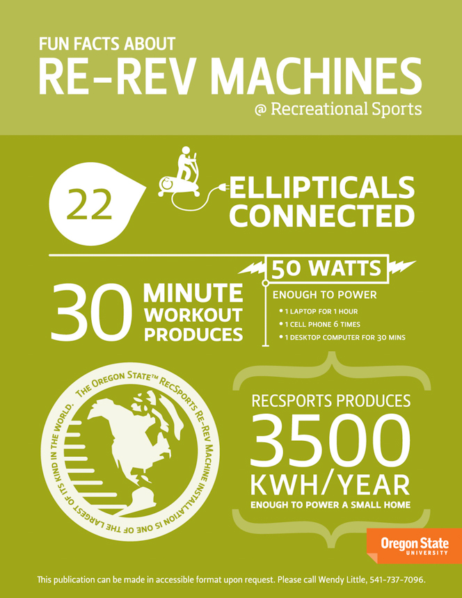 Re Rev Infographic